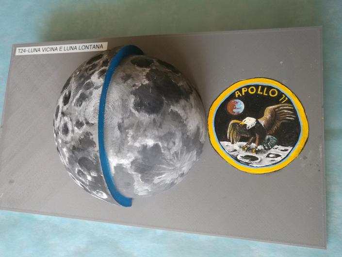 Tavola 24 Luna vicina e Luna lontana